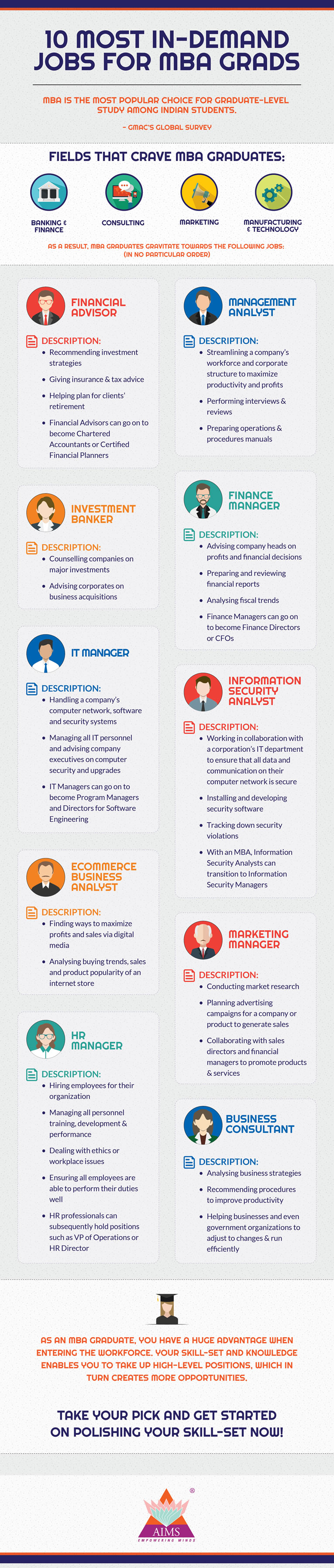10 most in demand jobs for mba graduates infographic aims demand jobs